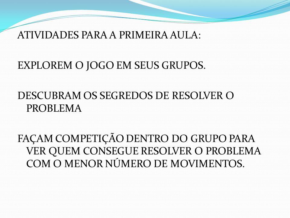 NÚMERO DE DISCOS 1 2 3 4 5 6 7 NÚMERO DE MOVIMENTOS 1 3 7 15 31 63 127