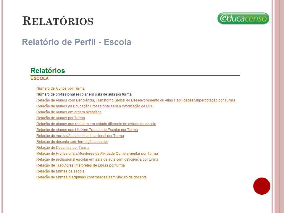 R ELATÓRIOS Relatório de Perfil - Municipal