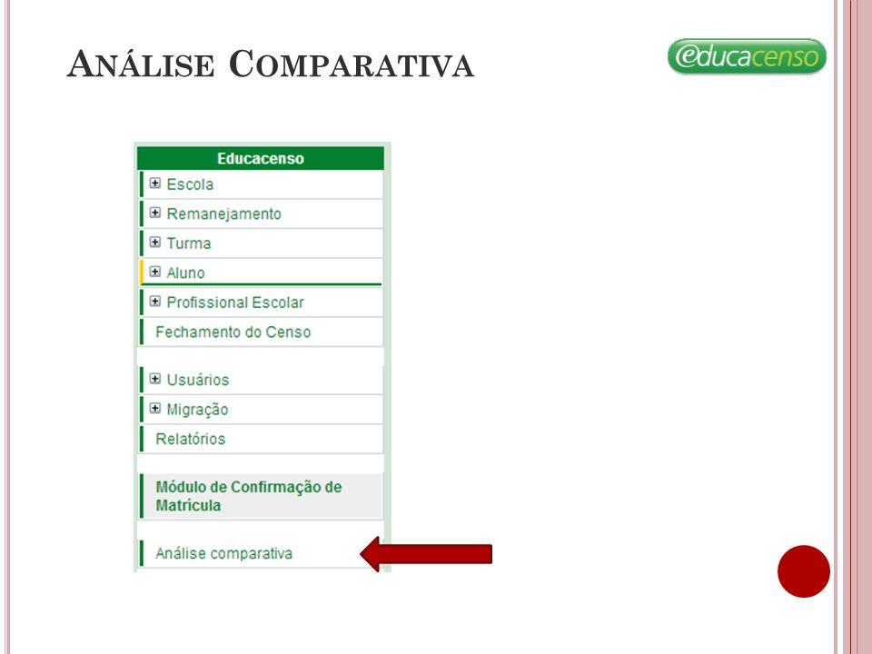 A análise comparativa é uma importante ferramenta para o acompanhamento da coleta.