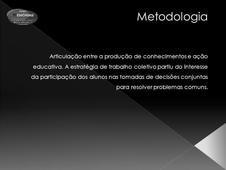 Articulação entre a produção de conhecimentos e ação educativa.