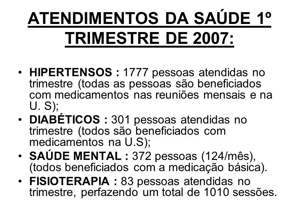 ATENDIMENTOS DA SAÚDE 1º TRIMESTRE DE 2007: HIPERTENSOS : 1777 pessoas atendidas no trimestre (todas as pessoas são beneficiados com medicamentos nas reuniões mensais e na U.
