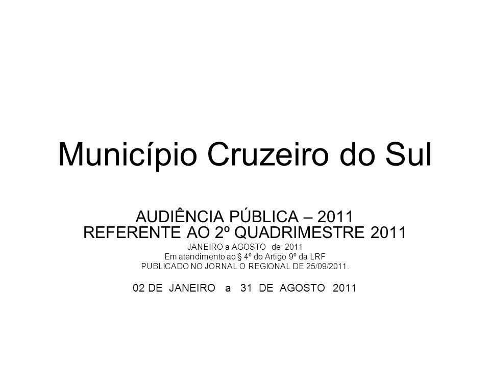Município Cruzeiro do Sul AUDIÊNCIA PÚBLICA – 2011 REFERENTE AO 2º QUADRIMESTRE 2011 JANEIRO a AGOSTO de 2011 Em atendimento ao § 4º do Artigo 9º da LRF PUBLICADO NO JORNAL O REGIONAL DE 25/09/2011.