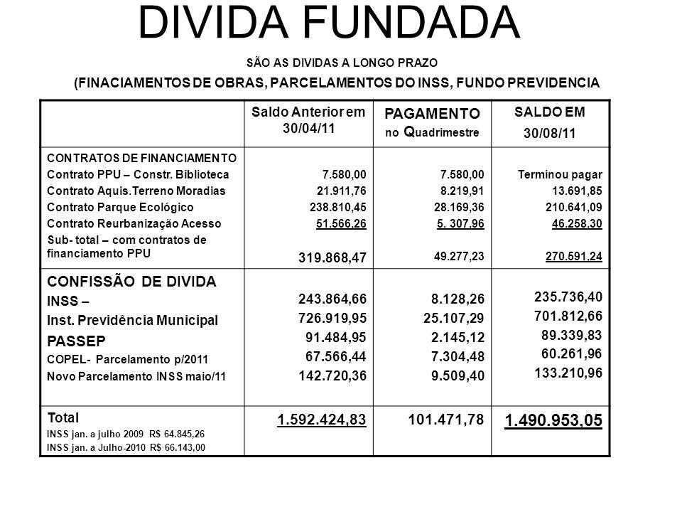 DIVIDA FUNDADA SÃO AS DIVIDAS A LONGO PRAZO (FINACIAMENTOS DE OBRAS, PARCELAMENTOS DO INSS, FUNDO PREVIDENCIA Saldo Anterior em 30/04/11 PAGAMENTO no Q uadrimestre SALDO EM 30/08/11 CONTRATOS DE FINANCIAMENTO Contrato PPU – Constr.