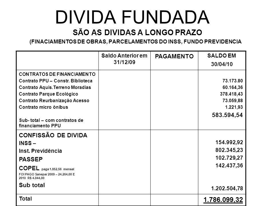 DIVIDA FUNDADA SÃO AS DIVIDAS A LONGO PRAZO (FINACIAMENTOS DE OBRAS, PARCELAMENTOS DO INSS, FUNDO PREVIDENCIA Saldo Anterior em 31/12/09 PAGAMENTO SALDO EM 30/04/10 CONTRATOS DE FINANCIAMENTO Contrato PPU – Constr.