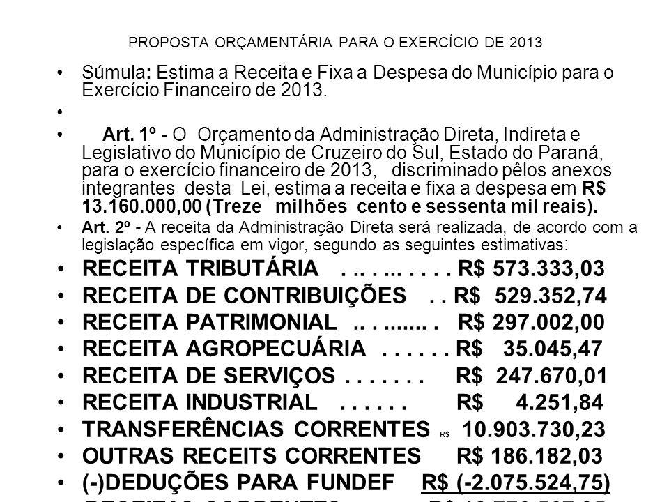 PROPOSTA ORÇAMENTÁRIA PARA O EXERCÍCIO DE 2013 Súmula: Estima a Receita e Fixa a Despesa do Município para o Exercício Financeiro de 2013.