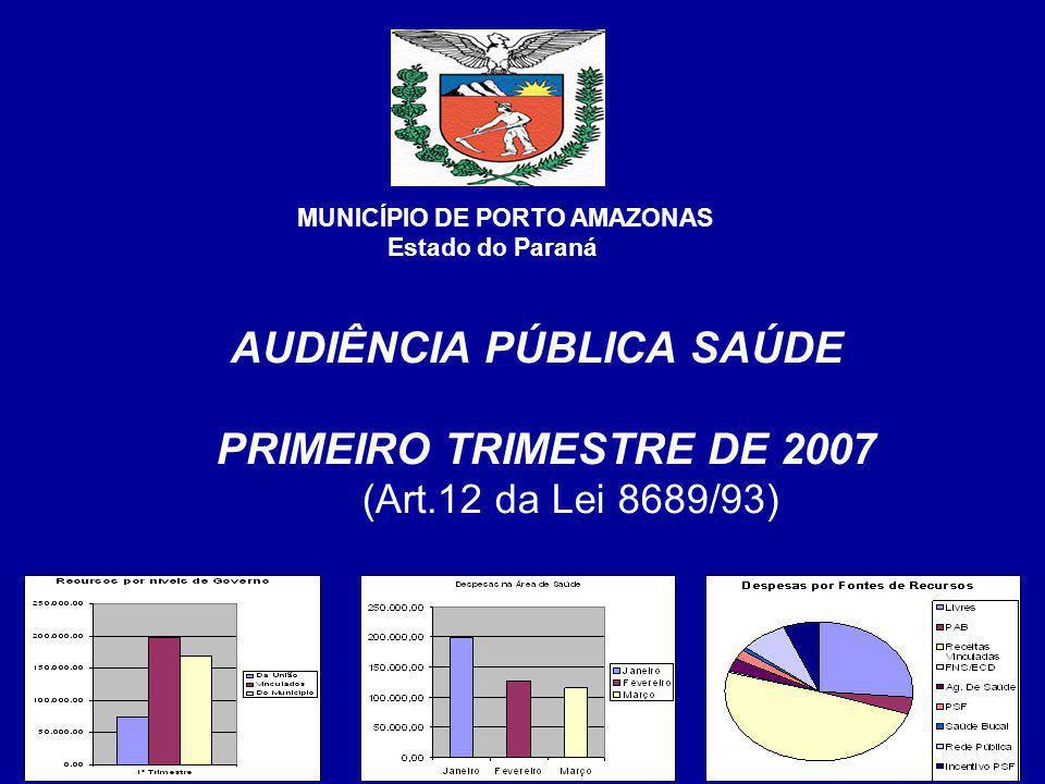 MUNICÍPIO DE PORTO AMAZONAS Estado do Paraná AUDIÊNCIA PÚBLICA SAÚDE PRIMEIRO TRIMESTRE DE 2007 (Art.12 da Lei 8689/93)