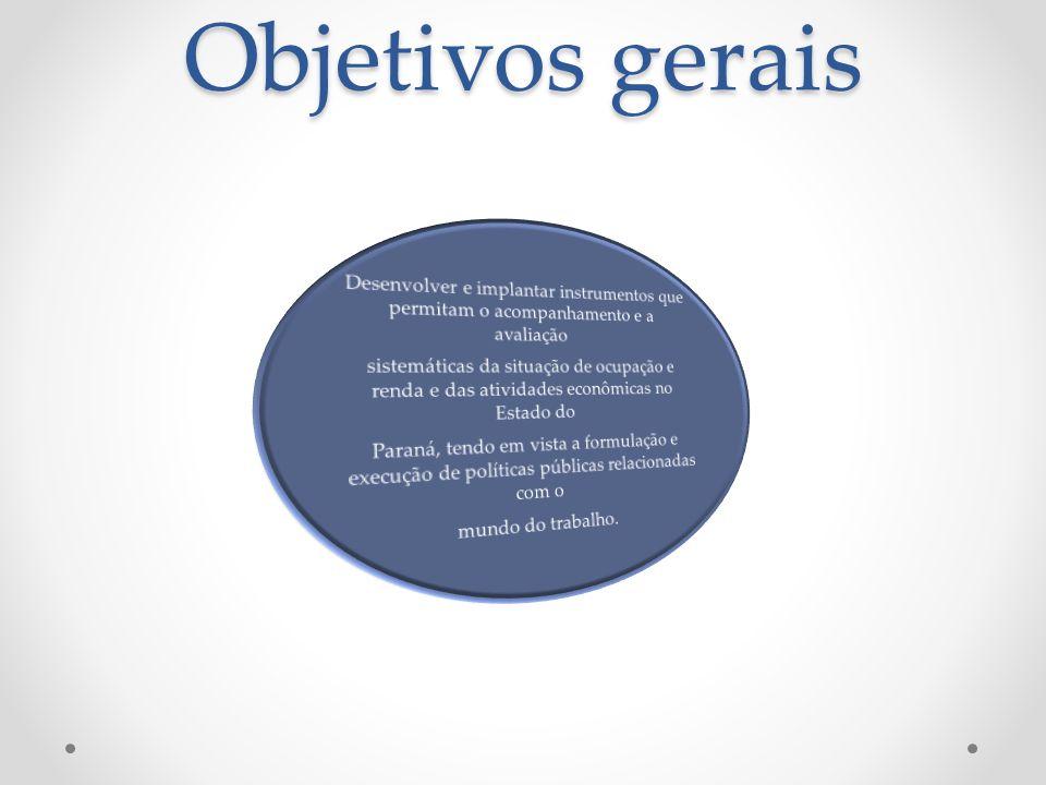 TABELA 15 Distribuição dos reajustes salariais, em comparação com o INPC-IBGE, por setor econômico Paraná, 2012 VariaçãoIndústriaComércioServiçosTotal Acima do INPC-IBGE100,091,783,393,8 Mais de 5% acima5,9--3,1 De 4,01% a 5% acima8,8--4,7 De 3,01% a 4% acima5,98,3-4,7 De 2,01% a 3% acima38,283,327,843,8 De 1,01% a 2% acima32,4-38,928,1 De 0,51% a 1% acima8,8-5,66,3 De 0,01% a 0,5% acima--11,13,1 Igual ao INPC-IBGE--16,74,7 De 0,01% a 0,5% abaixo-8,3-1,6 De 0,51% a 1% abaixo---- De 1,01% a 2% abaixo---- De 2,01% a 3% abaixo---- De 3,01% a 4% abaixo---- De 4,01% a 5% abaixo---- Mais de 5% abaixo---- Abaixo do INPC-IBGE-8,3-1,6 Total100,0 Fonte: DIEESE.