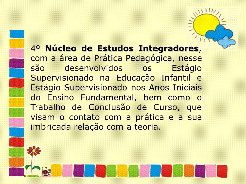 4º Núcleo de Estudos Integradores Prática Pedagógica 4º Núcleo de Estudos Integradores, com a área de Prática Pedagógica, nesse são desenvolvidos os E