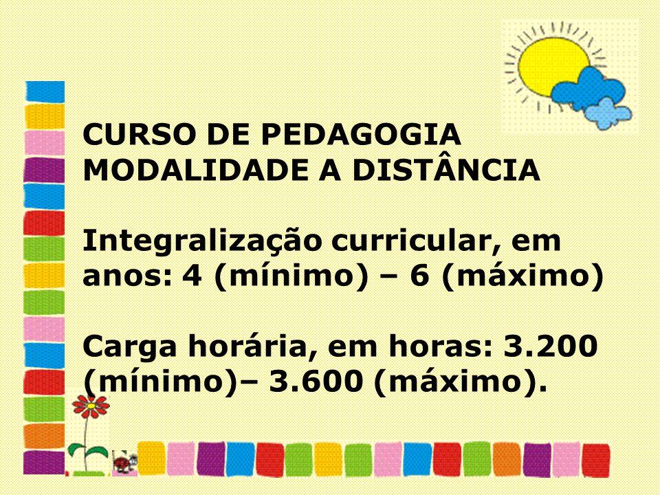 CURSO DE PEDAGOGIA MODALIDADE A DISTÂNCIA Integralização curricular, em anos: 4 (mínimo) – 6 (máximo) Carga horária, em horas: 3.200 (mínimo)– 3.600 (