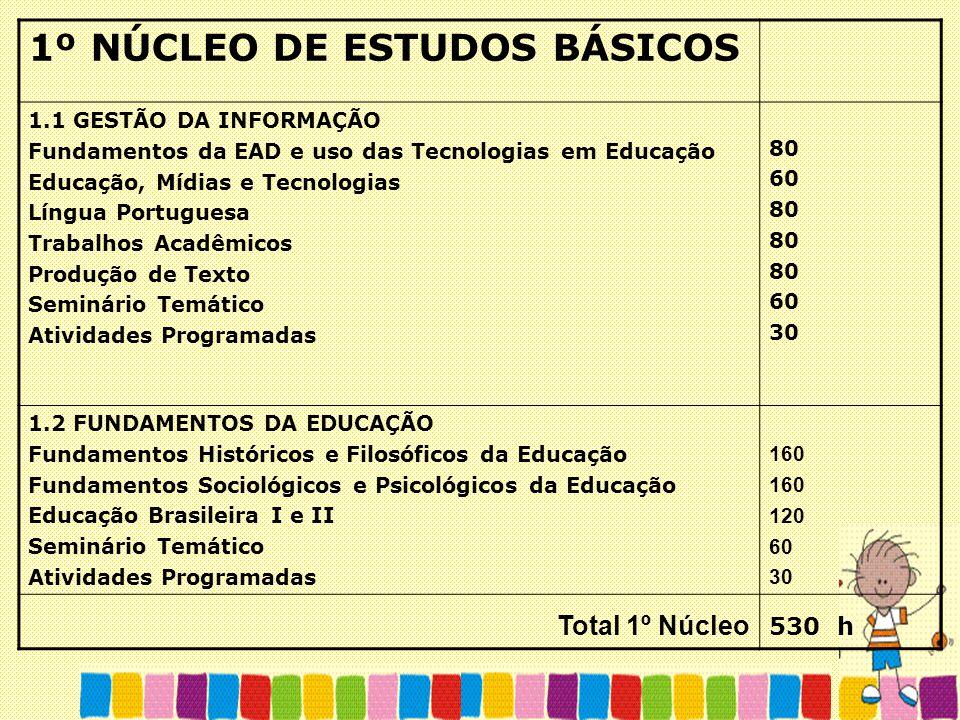 1º NÚCLEO DE ESTUDOS BÁSICOS 1.1 GESTÃO DA INFORMAÇÃO Fundamentos da EAD e uso das Tecnologias em Educação Educação, Mídias e Tecnologias Língua Portu
