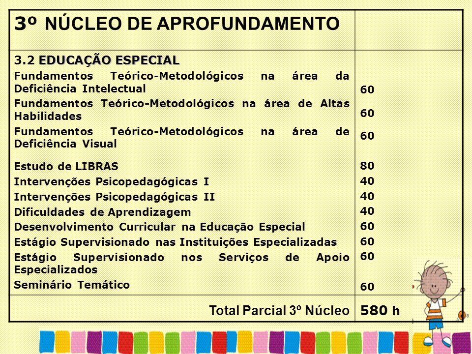 3º NÚCLEO DE APROFUNDAMENTO EDUCAÇÃO ESPECIAL 3.2 EDUCAÇÃO ESPECIAL Fundamentos Teórico-Metodológicos na área da Deficiência Intelectual Fundamentos T