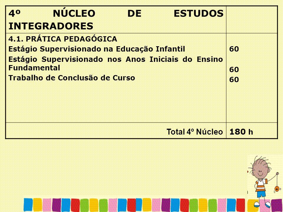 4º NÚCLEO DE ESTUDOS INTEGRADORES 4.1. PRÁTICA PEDAGÓGICA Estágio Supervisionado na Educação Infantil Estágio Supervisionado nos Anos Iniciais do Ensi