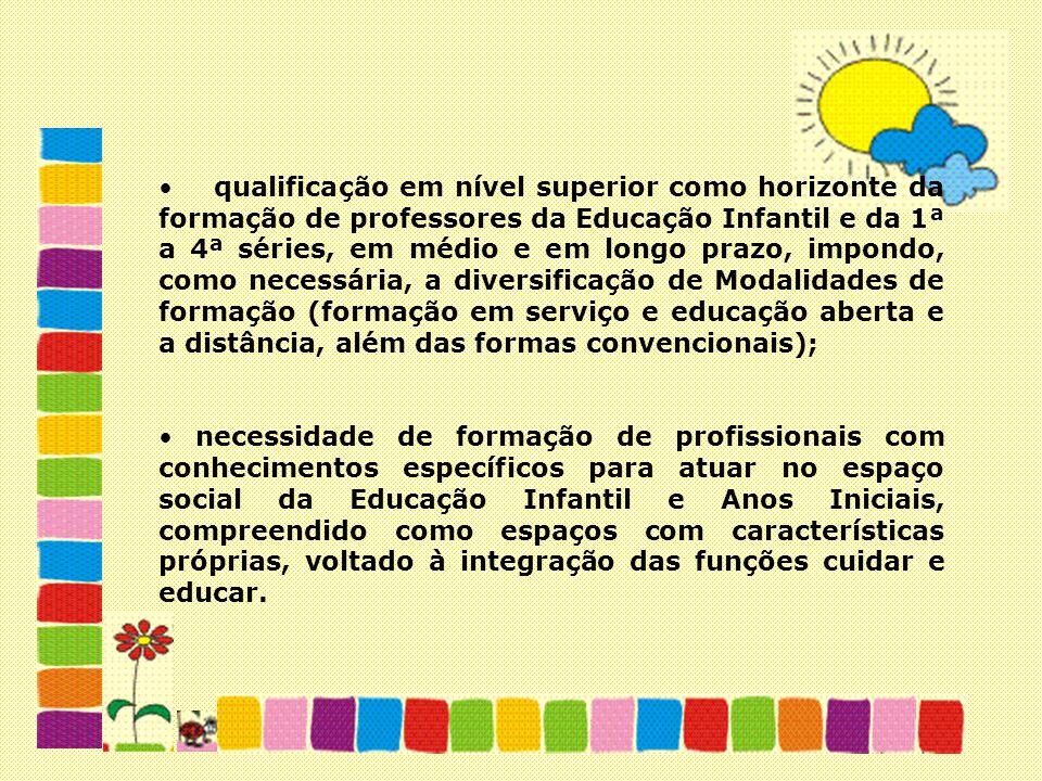qualificação em nível superior como horizonte da formação de professores da Educação Infantil e da 1ª a 4ª séries, em médio e em longo prazo, impondo,