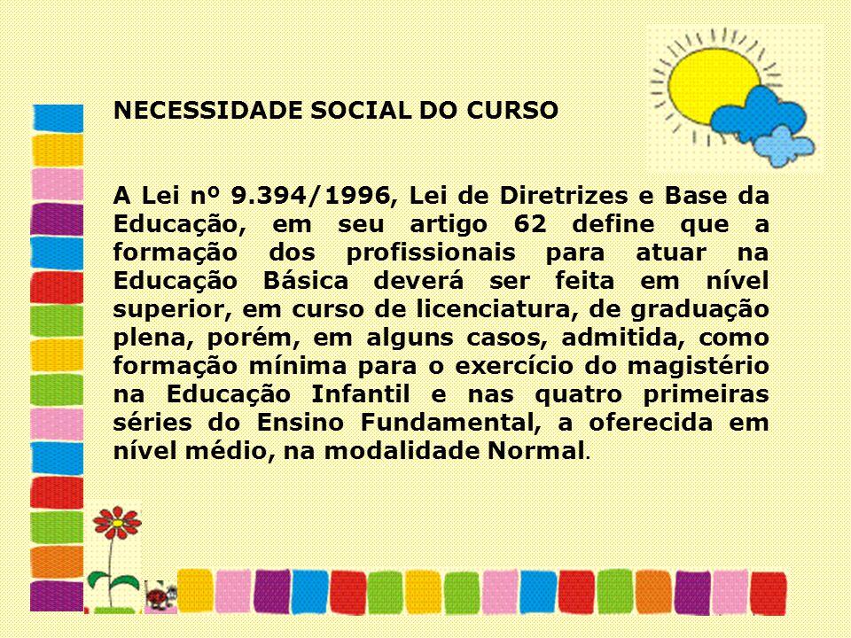 NECESSIDADE SOCIAL DO CURSO A Lei nº 9.394/1996, Lei de Diretrizes e Base da Educação, em seu artigo 62 define que a formação dos profissionais para a