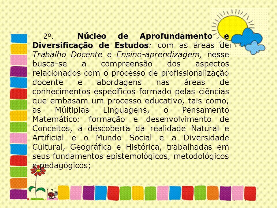 Núcleo de Aprofundamento e Diversificação de Estudos 2º. Núcleo de Aprofundamento e Diversificação de Estudos: com as áreas de Trabalho Docente e Ensi