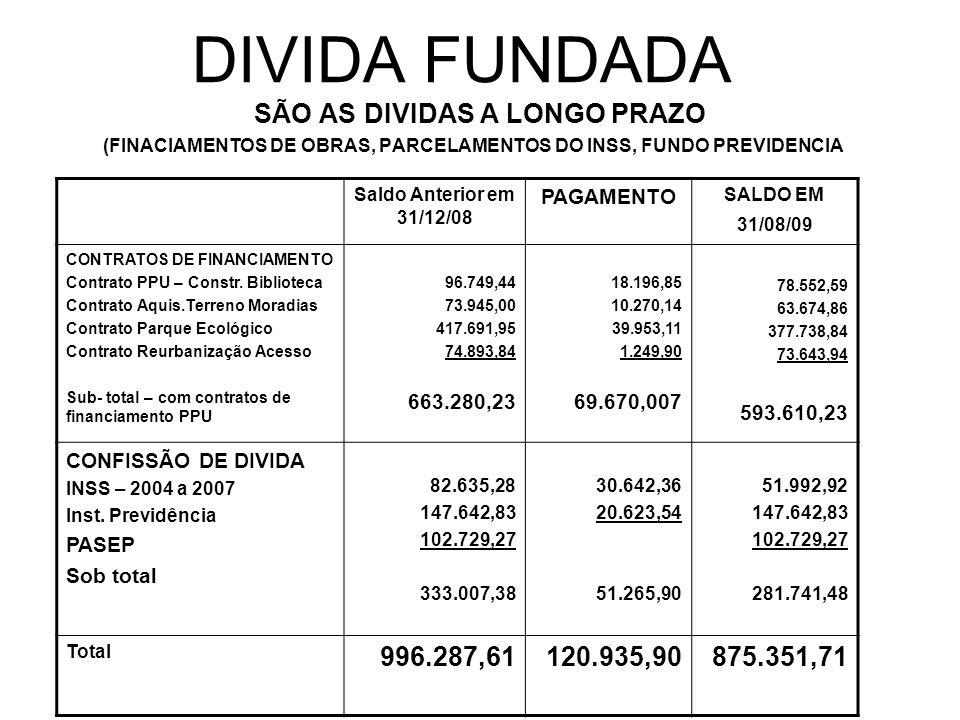 DIVIDA FUNDADA SÃO AS DIVIDAS A LONGO PRAZO (FINACIAMENTOS DE OBRAS, PARCELAMENTOS DO INSS, FUNDO PREVIDENCIA Saldo Anterior em 31/12/08 PAGAMENTO SALDO EM 31/08/09 CONTRATOS DE FINANCIAMENTO Contrato PPU – Constr.