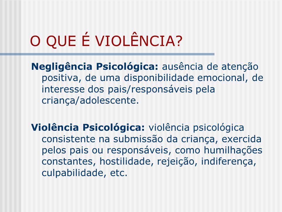 O QUE É VIOLÊNCIA.