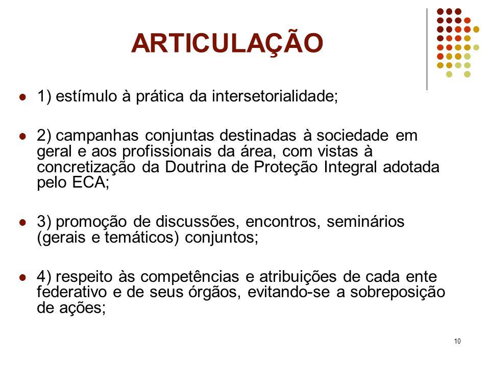10 ARTICULAÇÃO 1) estímulo à prática da intersetorialidade; 2) campanhas conjuntas destinadas à sociedade em geral e aos profissionais da área, com vi