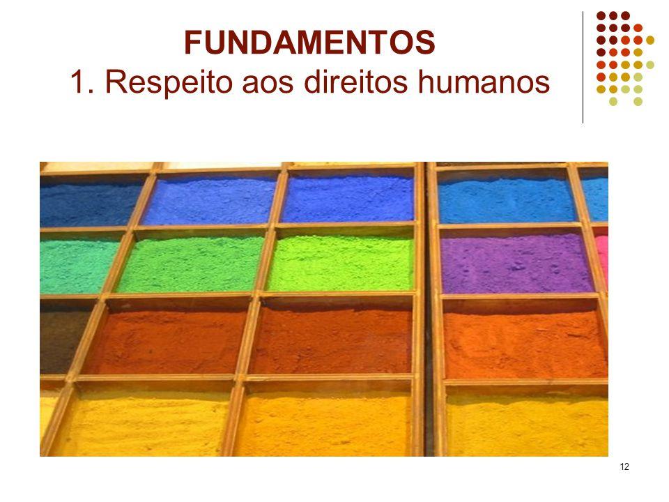 12 FUNDAMENTOS 1. Respeito aos direitos humanos