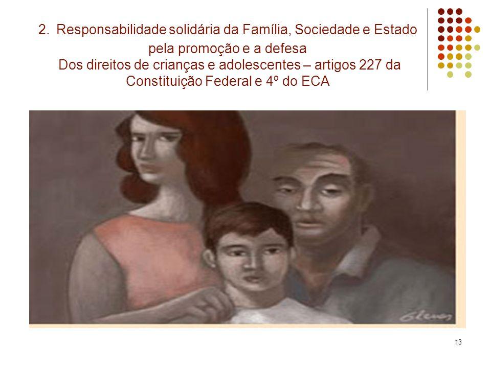 13 2. Responsabilidade solidária da Família, Sociedade e Estado pela promoção e a defesa Dos direitos de crianças e adolescentes – artigos 227 da Cons