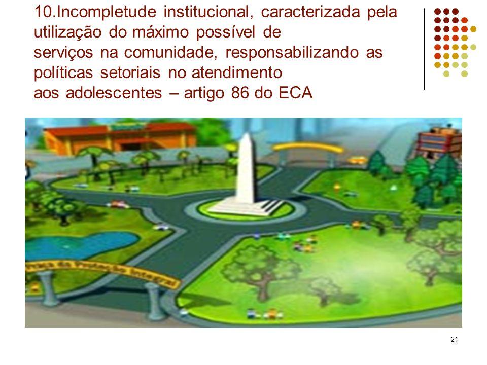 21 10.Incompletude institucional, caracterizada pela utilização do máximo possível de serviços na comunidade, responsabilizando as políticas setoriais