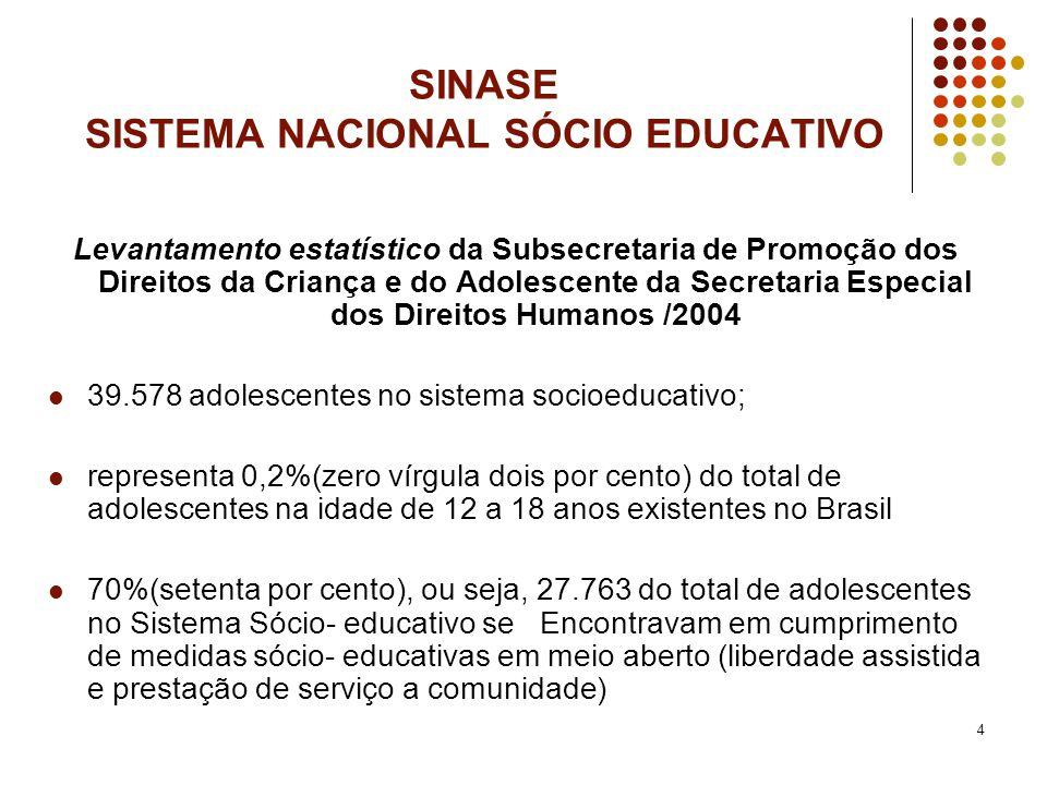 4 SINASE SISTEMA NACIONAL SÓCIO EDUCATIVO Levantamento estatístico da Subsecretaria de Promoção dos Direitos da Criança e do Adolescente da Secretaria