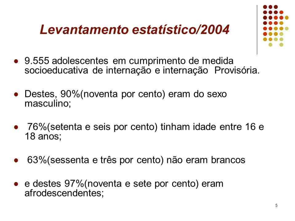 5 Levantamento estatístico/2004 9.555 adolescentes em cumprimento de medida socioeducativa de internação e internação Provisória. Destes, 90%(noventa
