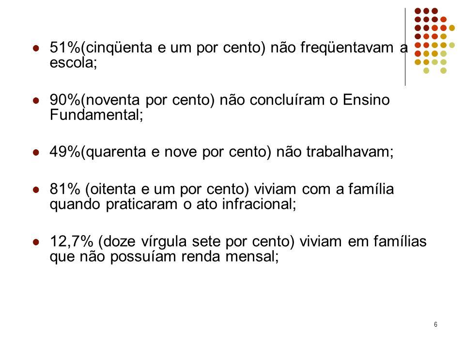6 51%(cinqüenta e um por cento) não freqüentavam a escola; 90%(noventa por cento) não concluíram o Ensino Fundamental; 49%(quarenta e nove por cento)