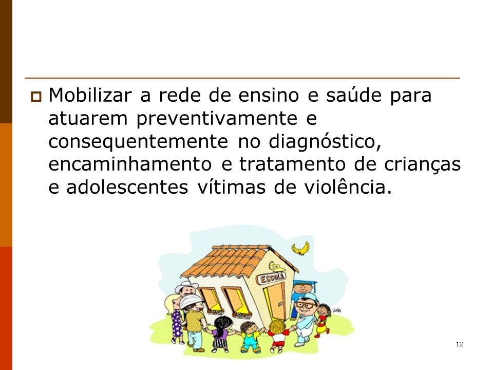 12 Mobilizar a rede de ensino e saúde para atuarem preventivamente e consequentemente no diagnóstico, encaminhamento e tratamento de crianças e adolescentes vítimas de violência.