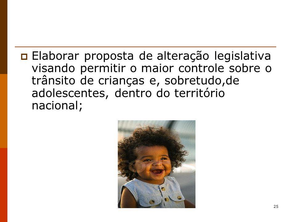 25 Elaborar proposta de alteração legislativa visando permitir o maior controle sobre o trânsito de crianças e, sobretudo,de adolescentes, dentro do território nacional;