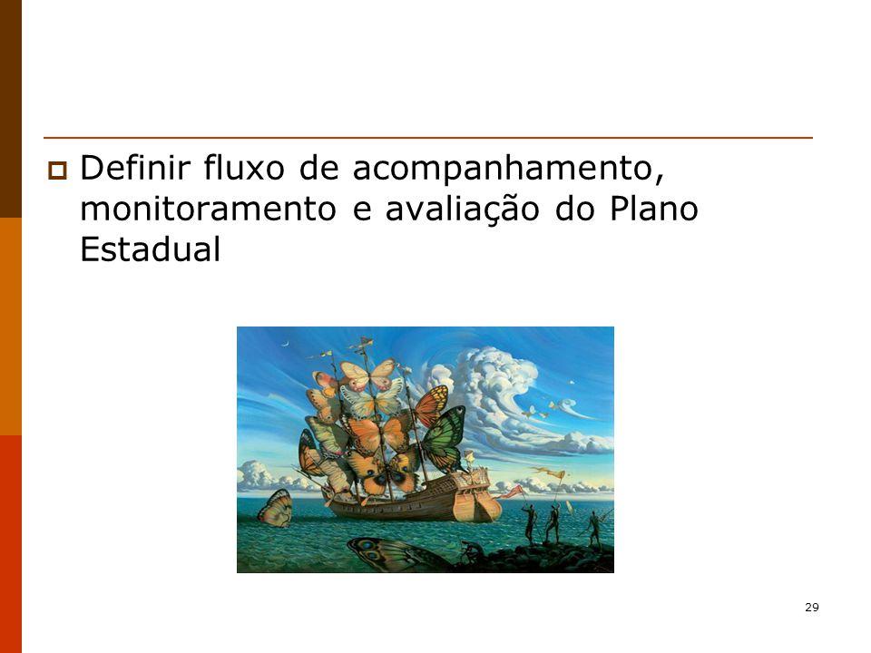 29 Definir fluxo de acompanhamento, monitoramento e avaliação do Plano Estadual