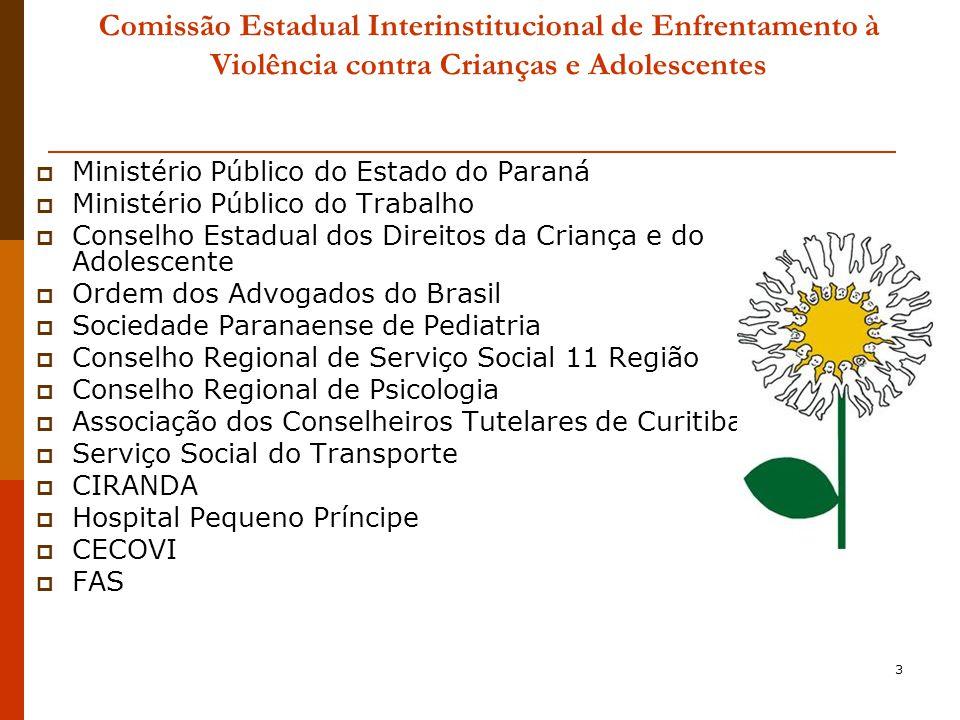 4 Secretaria do Trabalho, Emprego e Promoção Social Instituto de Ação Social do Paraná Secretaria de Estado da Educação Secretaria de Estado dos Transportes Secretaria de Estado da Justiça e Cidadania Secretaria de Estado do Turismo Secretaria de Estado da Saúde Secretaria de Estado da Segurança Pública