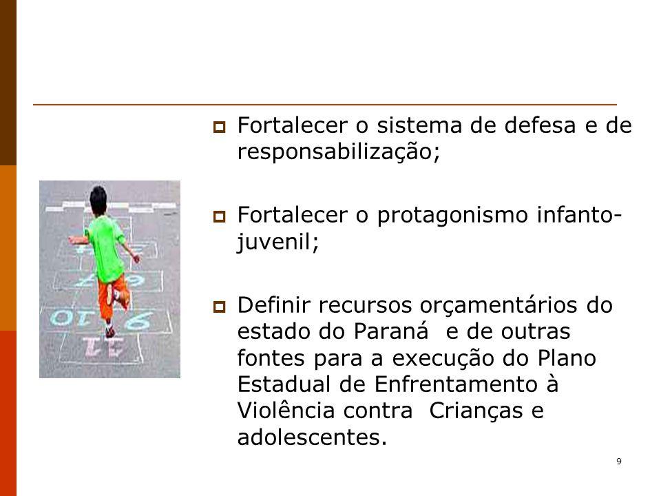 9 Fortalecer o sistema de defesa e de responsabilização; Fortalecer o protagonismo infanto- juvenil; Definir recursos orçamentários do estado do Paraná e de outras fontes para a execução do Plano Estadual de Enfrentamento à Violência contra Crianças e adolescentes.