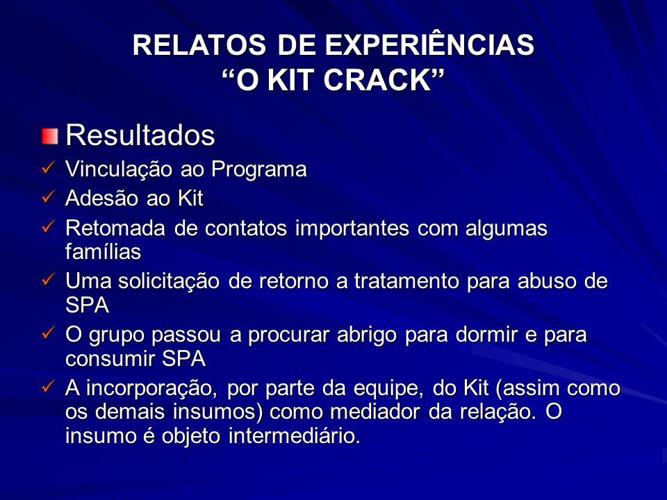 RELATOS DE EXPERIÊNCIAS O KIT CRACK Resultados Vinculação ao Programa Vinculação ao Programa Adesão ao Kit Adesão ao Kit Retomada de contatos importan