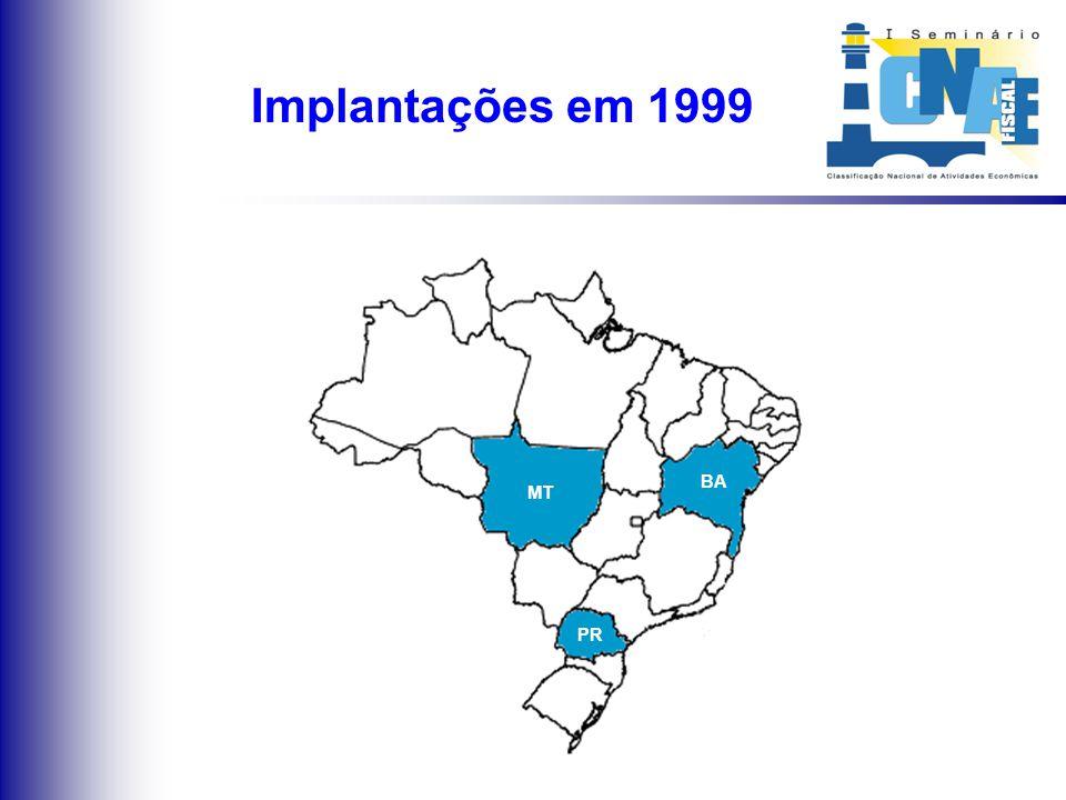 Implantações em 1998 SECRETARIA DA RECEITA FEDERAL AL