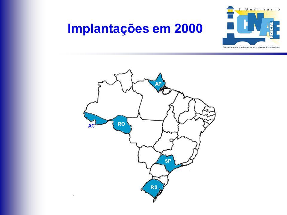Situação consolidada em 1999 BA MT PR AL SECRETARIA DA RECEITA FEDERAL