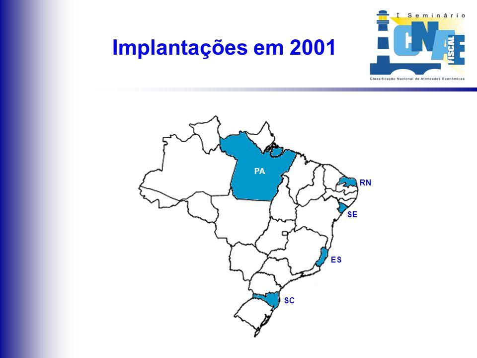 Situação consolidada em 2000 AP RO AC SP RS BA MT PR AL SECRETARIA DA RECEITA FEDERAL