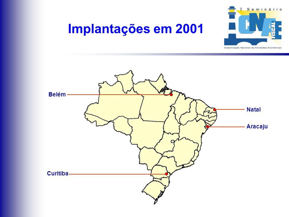 Implantações em 2000 Belo Horizonte Salvador Recife