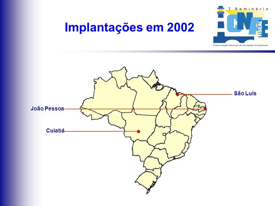 Situação consolidada em 2001 Curitiba Belém Aracaju Natal Belo Horizonte Salvador Recife