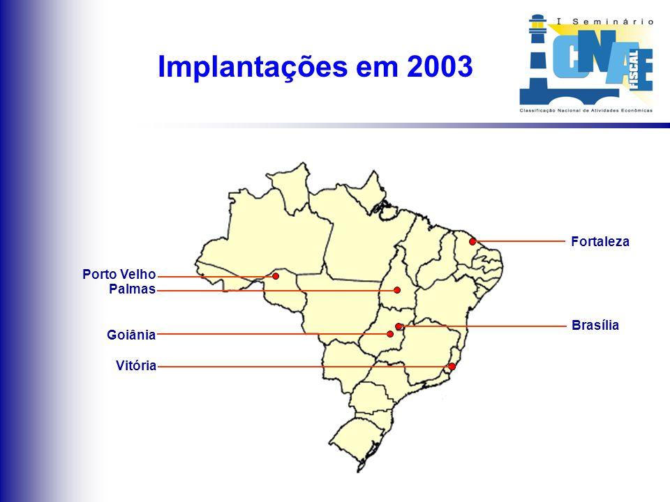Situação consolidada em 2002 Curitiba Belém Aracaju Natal Belo Horizonte Salvador Recife Cuiabá São Luís João Pessoa