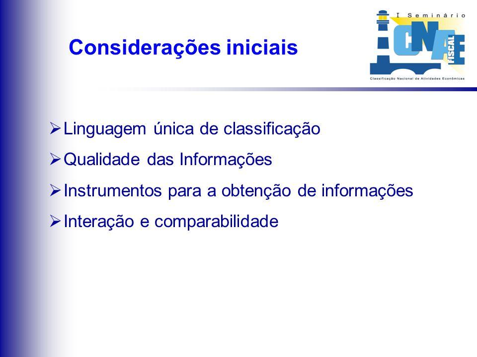 MAPA DE IMPLANTAÇÃO DA CNAE-FISCAL Uma visão possível em 2003