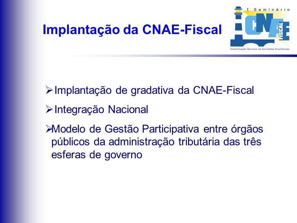 O cenário após a implantação da CNAE-Fiscal Visualização da distribuição espacial das unidades produtivas A CNAE-Fiscal segue critérios internacionais