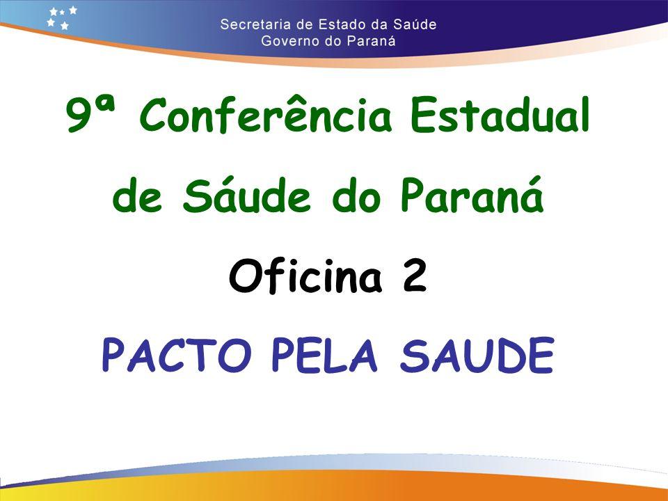 9ª Conferência Estadual de Sáude do Paraná Oficina 2 PACTO PELA SAUDE