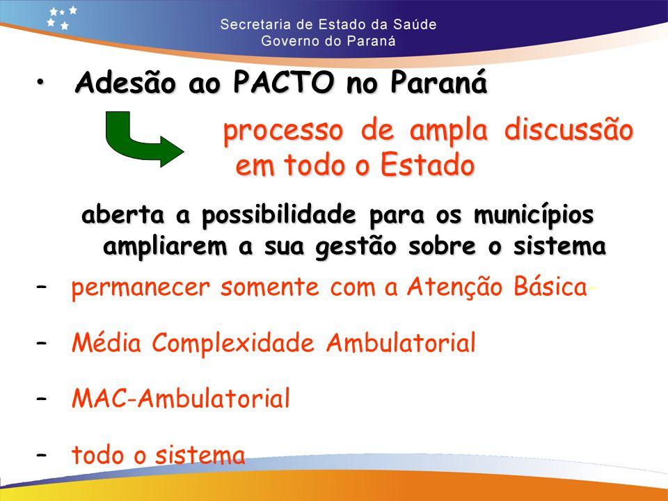Adesão ao PACTO no ParanáAdesão ao PACTO no Paraná processo de ampla discussão em todo o Estado processo de ampla discussão em todo o Estado aberta a possibilidade para os municípios ampliarem a sua gestão sobre o sistema –permanecer somente com a Atenção Básica- –Média Complexidade Ambulatorial –MAC-Ambulatorial –todo o sistema