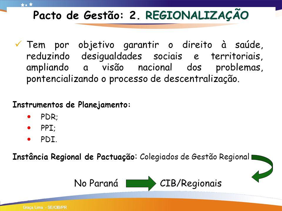 REGIONALIZAÇÃO Pacto de Gestão: 2.REGIONALIZAÇÃO Instrumentos de Planejamento: PDR; PPI; PDI.