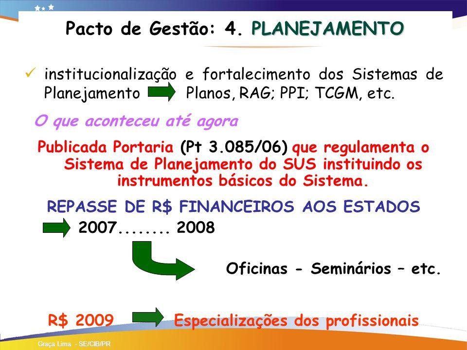 PLANEJAMENTO Pacto de Gestão: 4.