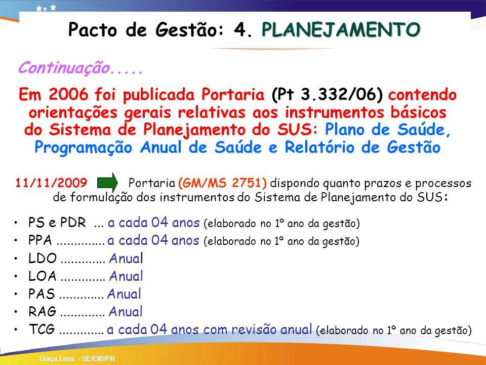 PLANEJAMENTO Pacto de Gestão: 4.PLANEJAMENTO Continuação.....