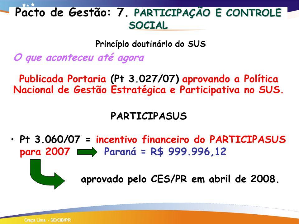 PARTICIPAÇÃO E CONTROLE SOCIAL Pacto de Gestão: 7.