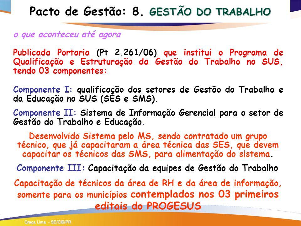 GESTÃO DO TRABALHO Pacto de Gestão: 8.