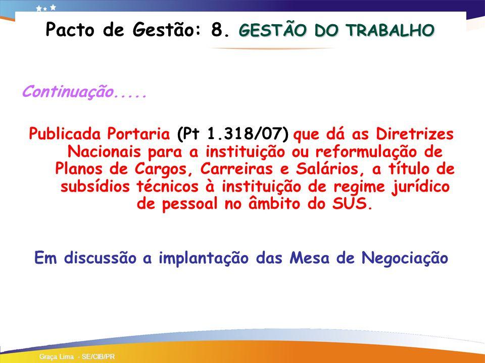 GESTÃO DO TRABALHO Pacto de Gestão: 8.GESTÃO DO TRABALHO Continuação.....